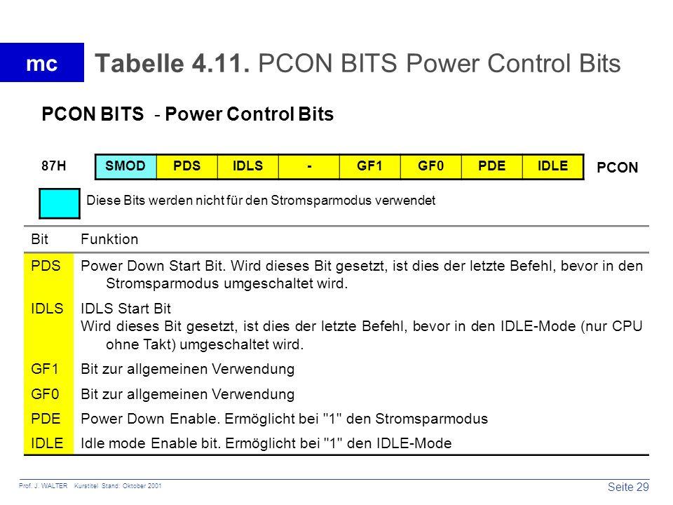 Seite 29 Prof. J. WALTER Kurstitel Stand: Oktober 2001 mc Tabelle 4.11. PCON BITS Power Control Bits PCON BITS - Power Control Bits 87H SMOD PDSIDLS-G
