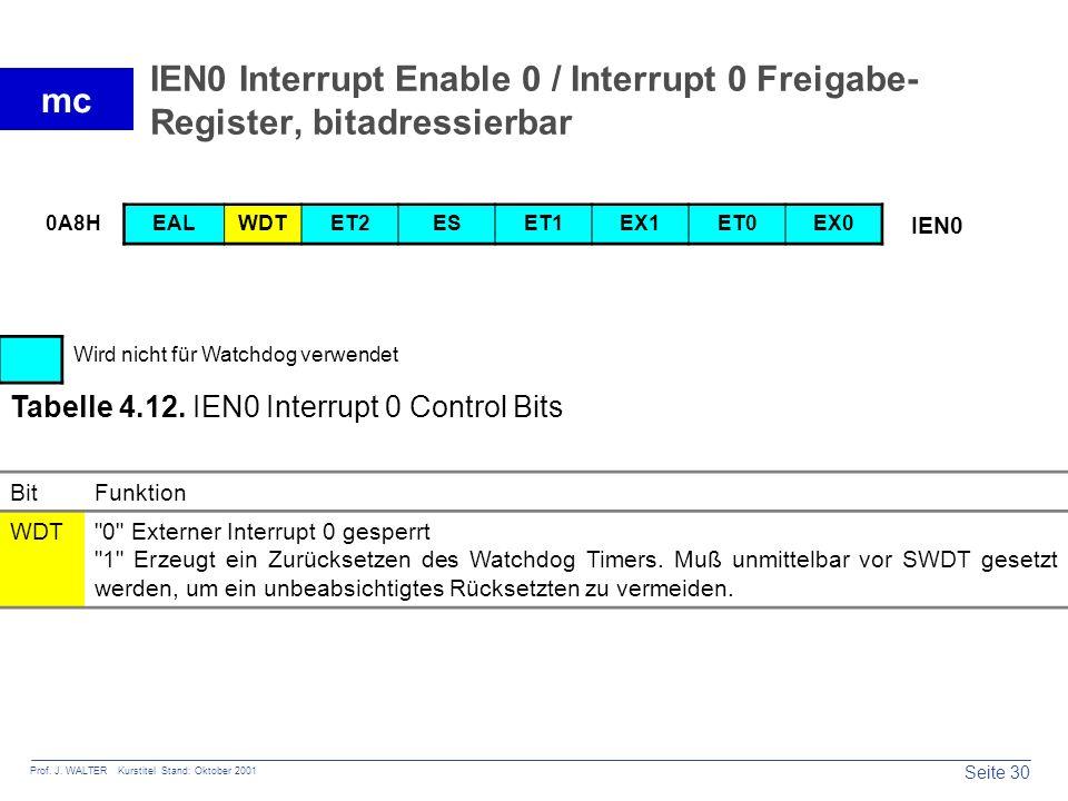 Seite 30 Prof. J. WALTER Kurstitel Stand: Oktober 2001 mc IEN0 Interrupt Enable 0 / Interrupt 0 Freigabe- Register, bitadressierbar 0A8HEALWDTET2ESET1