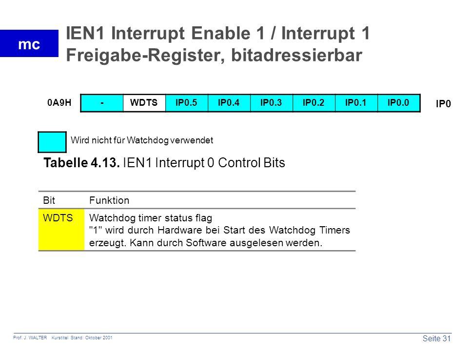 Seite 31 Prof. J. WALTER Kurstitel Stand: Oktober 2001 mc IEN1 Interrupt Enable 1 / Interrupt 1 Freigabe-Register, bitadressierbar 0A9H-WDTSIP0.5IP0.4