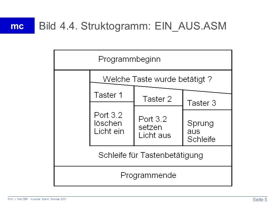Seite 5 Prof. J. WALTER Kurstitel Stand: Oktober 2001 mc Bild 4.4. Struktogramm: EIN_AUS.ASM