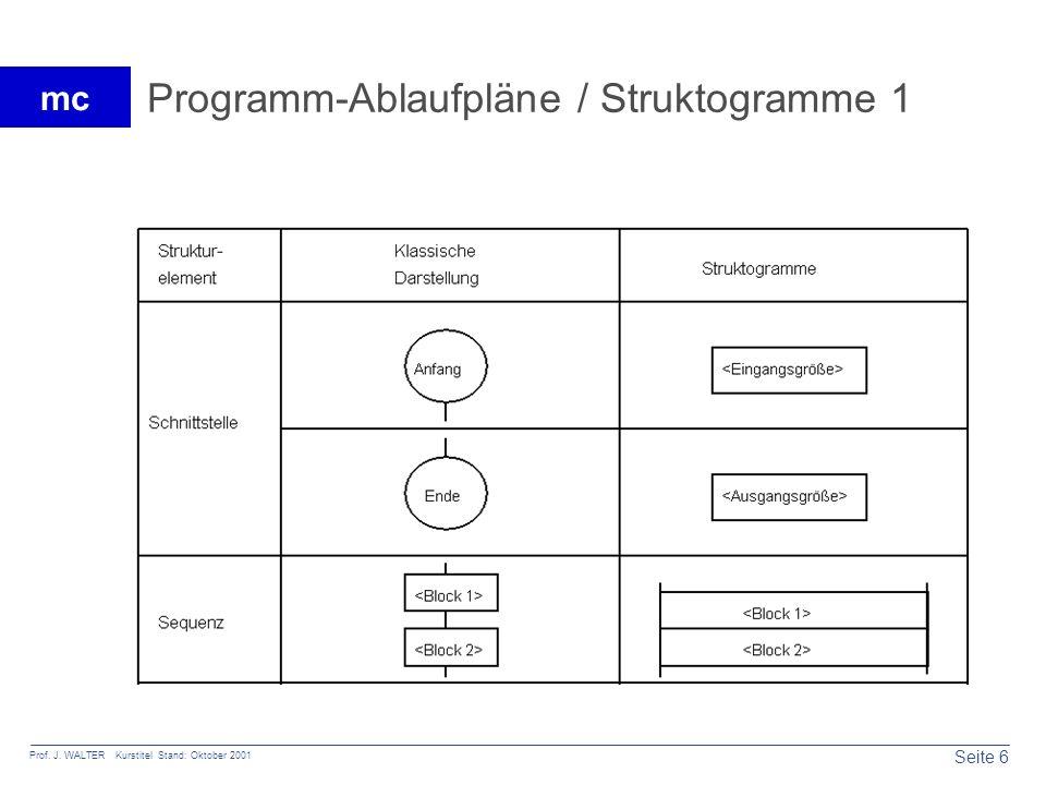 Seite 7 Prof. J. WALTER Kurstitel Stand: Oktober 2001 mc Programm-Ablaufpläne / Struktogramme 2