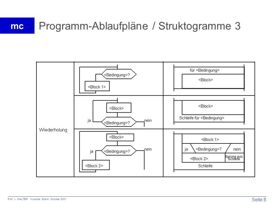 Seite 8 Prof. J. WALTER Kurstitel Stand: Oktober 2001 mc Programm-Ablaufpläne / Struktogramme 3