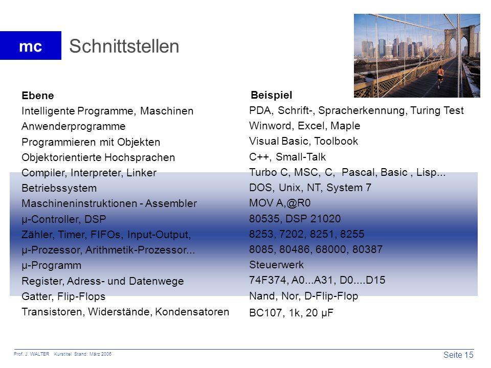 Seite 15 Prof. J. WALTER Kurstitel Stand: März 2006 mc Schnittstellen Intelligente Programme, Maschinen PDA, Schrift-, Spracherkennung, Turing Test An