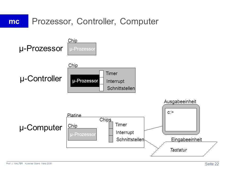 Seite 22 Prof. J. WALTER Kurstitel Stand: März 2006 mc Prozessor, Controller, Computer µ-Computer µ-Controller µ-Prozessor Timer Interrupt Schnittstel