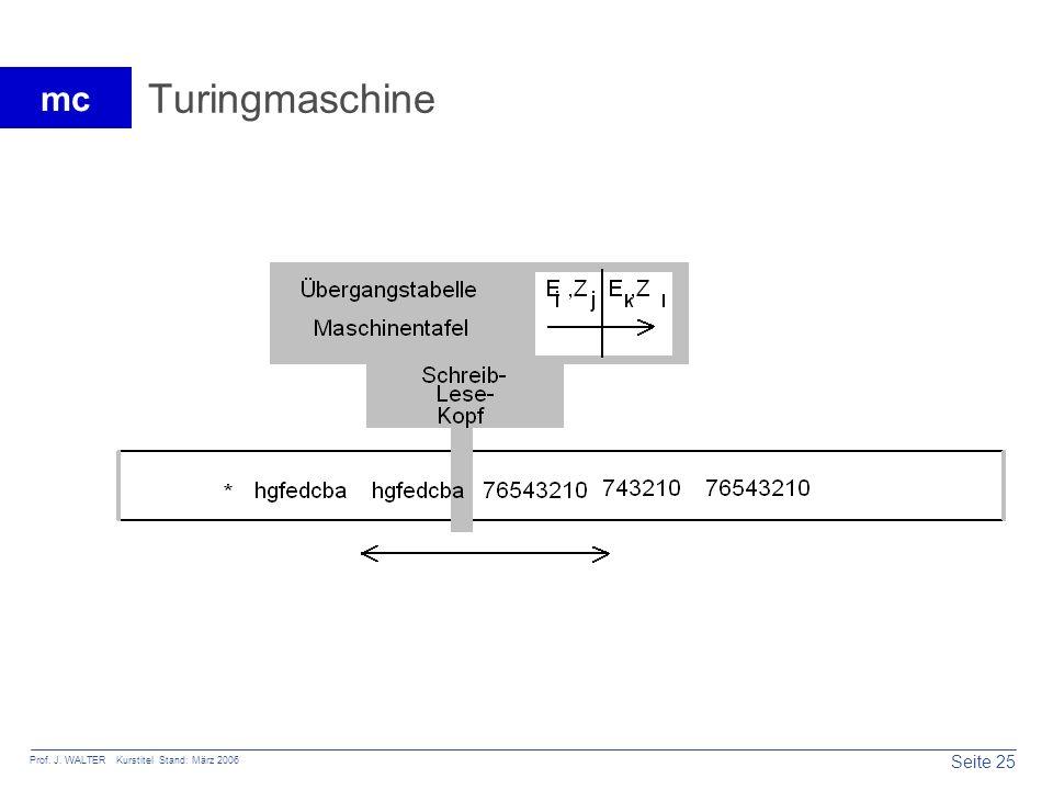Seite 25 Prof. J. WALTER Kurstitel Stand: März 2006 mc Turingmaschine