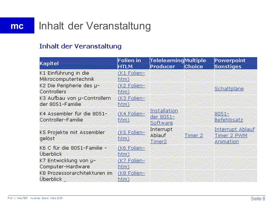 Seite 8 Prof. J. WALTER Kurstitel Stand: März 2006 mc Inhalt der Veranstaltung