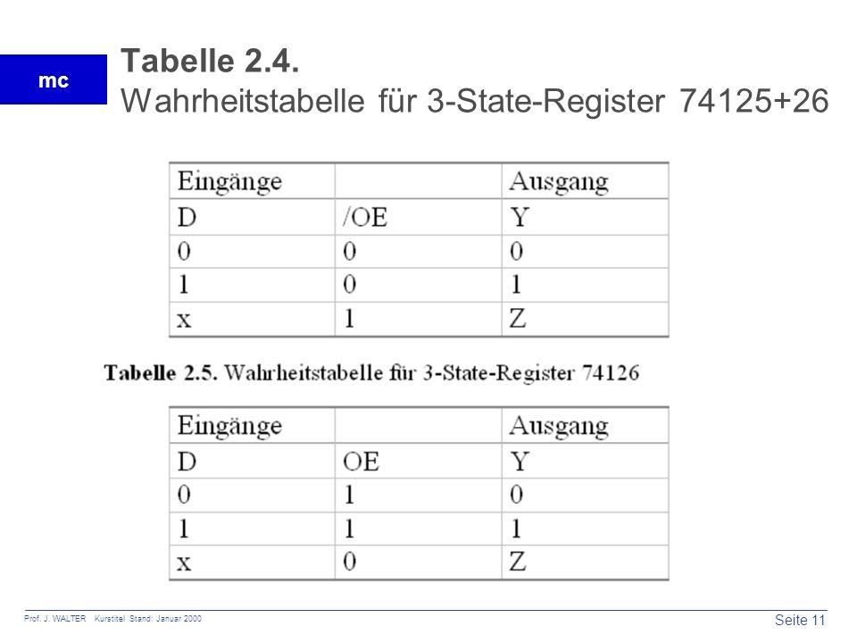 Seite 11 Prof. J. WALTER Kurstitel Stand: Januar 2000 mc Tabelle 2.4. Wahrheitstabelle für 3-State-Register 74125+26