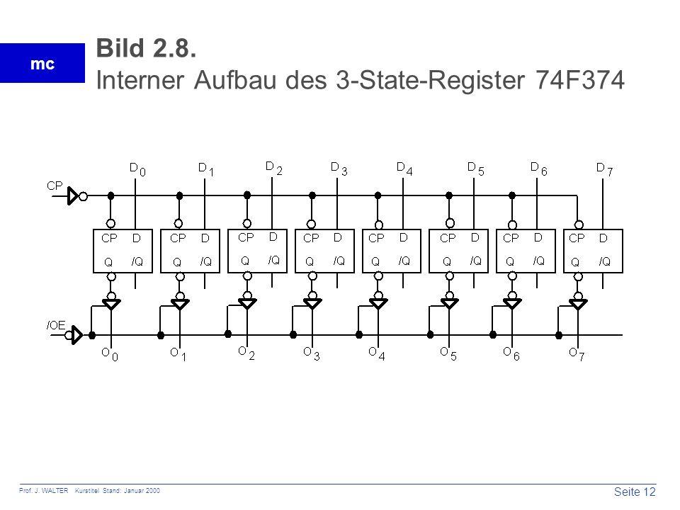 Seite 13 Prof.J. WALTER Kurstitel Stand: Januar 2000 mc Bild 2.9.