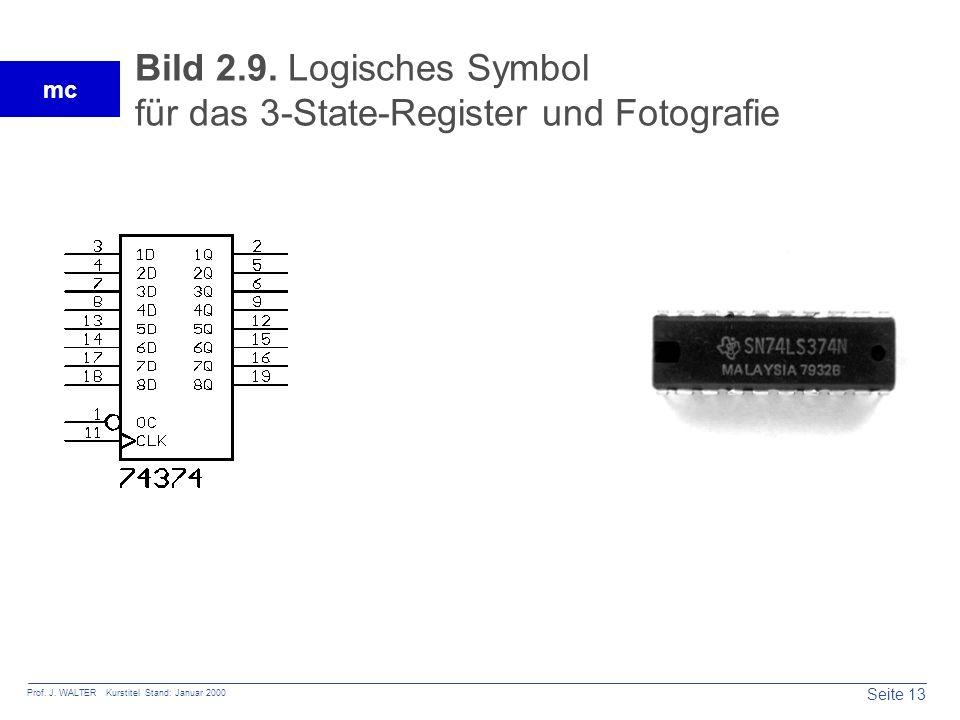 Seite 13 Prof. J. WALTER Kurstitel Stand: Januar 2000 mc Bild 2.9. Logisches Symbol für das 3-State-Register und Fotografie