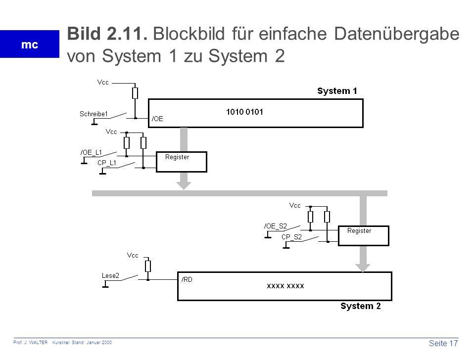 Seite 17 Prof. J. WALTER Kurstitel Stand: Januar 2000 mc Bild 2.11. Blockbild für einfache Datenübergabe von System 1 zu System 2