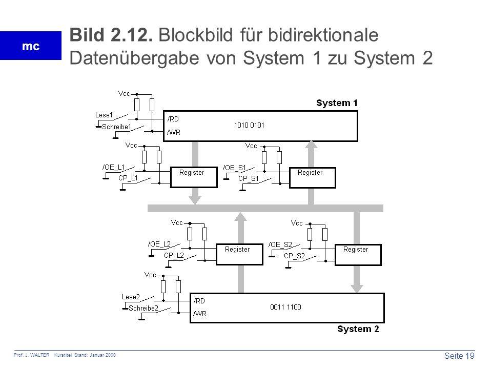 Seite 19 Prof. J. WALTER Kurstitel Stand: Januar 2000 mc Bild 2.12. Blockbild für bidirektionale Datenübergabe von System 1 zu System 2