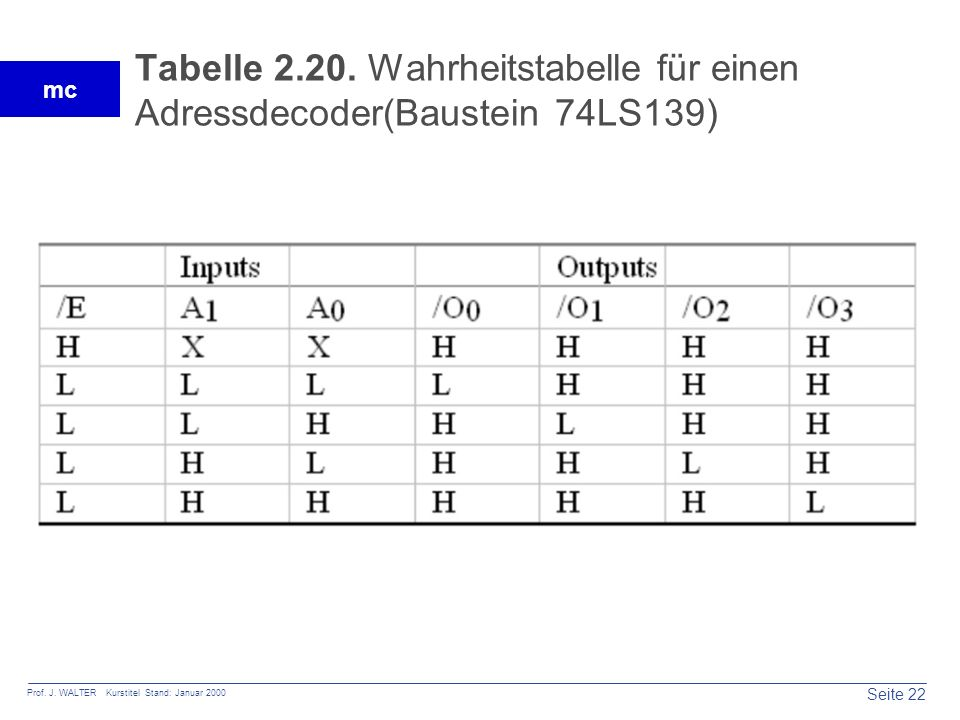 Seite 23 Prof.J. WALTER Kurstitel Stand: Januar 2000 mc Bild 2.14.