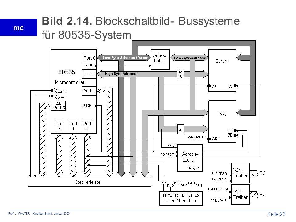 Seite 23 Prof. J. WALTER Kurstitel Stand: Januar 2000 mc Bild 2.14. Blockschaltbild- Bussysteme für 80535-System