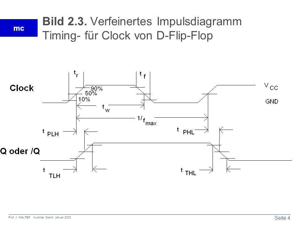 Seite 4 Prof. J. WALTER Kurstitel Stand: Januar 2000 mc Bild 2.3. Verfeinertes Impulsdiagramm Timing- für Clock von D-Flip-Flop