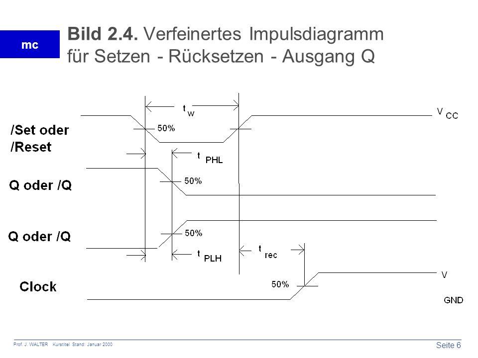 Seite 6 Prof. J. WALTER Kurstitel Stand: Januar 2000 mc Bild 2.4. Verfeinertes Impulsdiagramm für Setzen - Rücksetzen - Ausgang Q