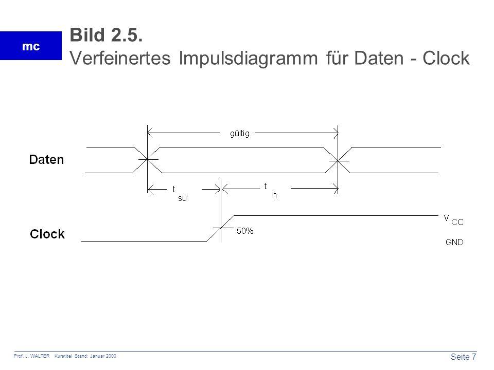 Seite 7 Prof. J. WALTER Kurstitel Stand: Januar 2000 mc Bild 2.5. Verfeinertes Impulsdiagramm für Daten - Clock