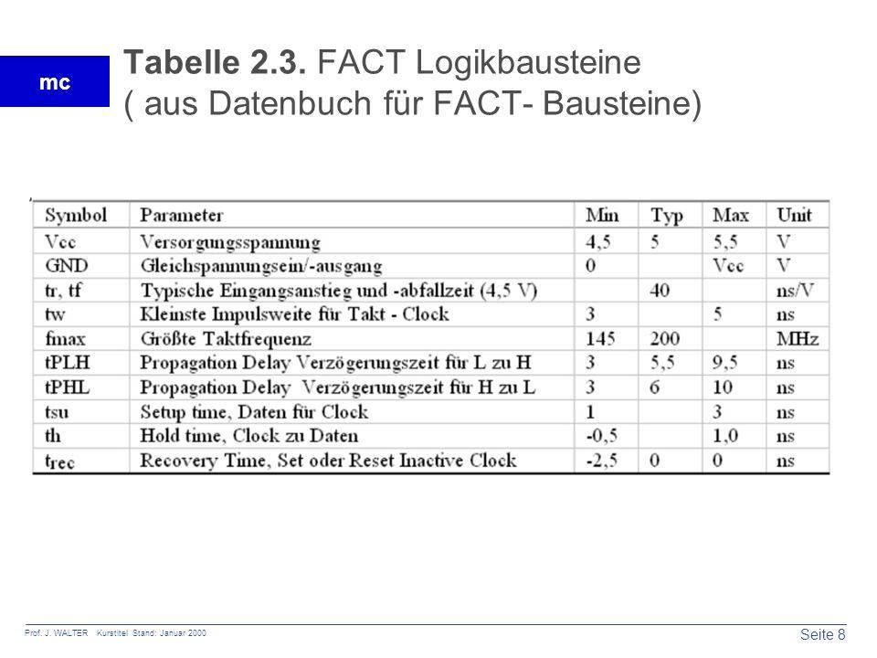 Seite 8 Prof. J. WALTER Kurstitel Stand: Januar 2000 mc Tabelle 2.3. FACT Logikbausteine ( aus Datenbuch für FACT- Bausteine)