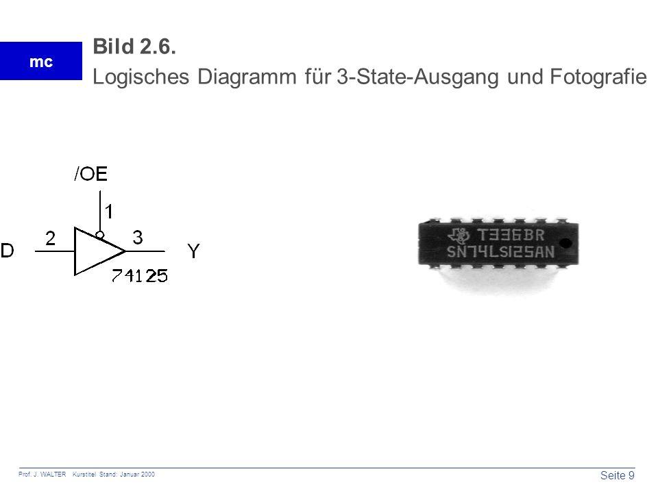 Seite 9 Prof. J. WALTER Kurstitel Stand: Januar 2000 mc Bild 2.6. Logisches Diagramm für 3-State-Ausgang und Fotografie