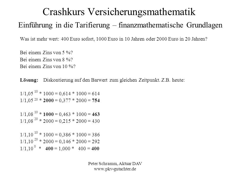 Peter Schramm, Aktuar DAV www.pkv-gutachter.de Crashkurs Versicherungsmathematik Einführung in die Tarifierung – finanzmathematische Grundlagen Was is