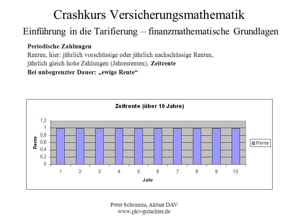 Peter Schramm, Aktuar DAV www.pkv-gutachter.de Crashkurs Versicherungsmathematik Einführung in die Tarifierung – finanzmathematische Grundlagen Period