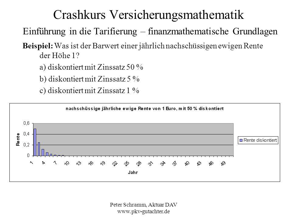 Peter Schramm, Aktuar DAV www.pkv-gutachter.de Crashkurs Versicherungsmathematik Einführung in die Tarifierung – finanzmathematische Grundlagen Beispi