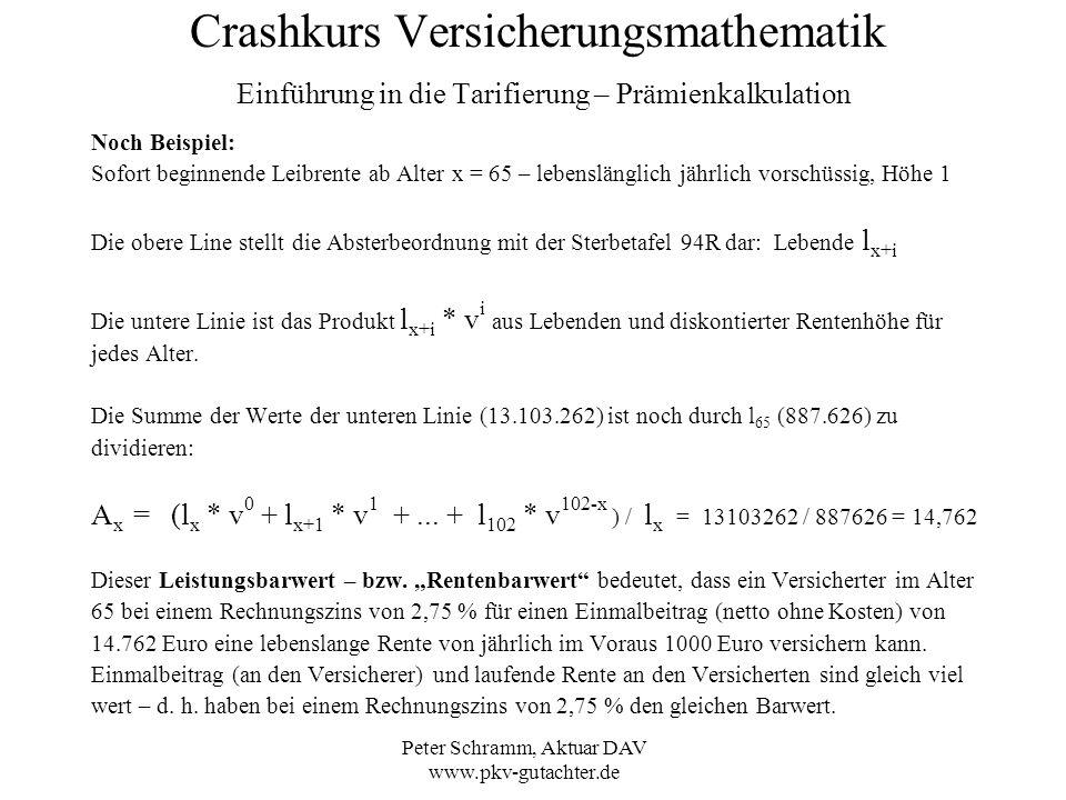 Peter Schramm, Aktuar DAV www.pkv-gutachter.de Crashkurs Versicherungsmathematik Einführung in die Tarifierung – Prämienkalkulation Noch Beispiel: Sof