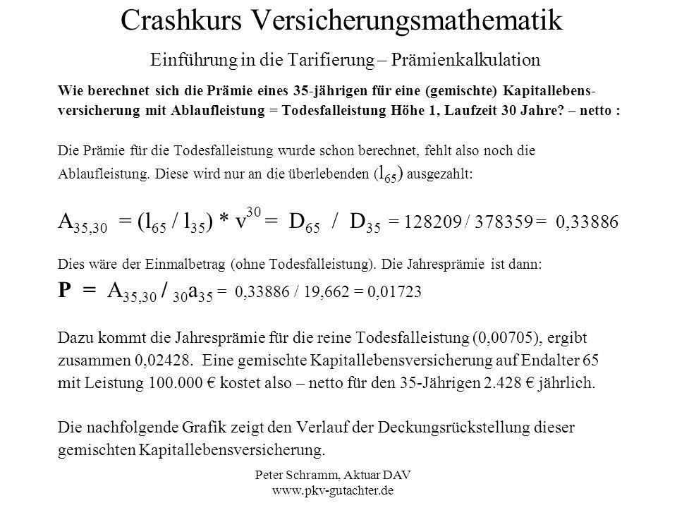 Peter Schramm, Aktuar DAV www.pkv-gutachter.de Crashkurs Versicherungsmathematik Einführung in die Tarifierung – Prämienkalkulation Wie berechnet sich