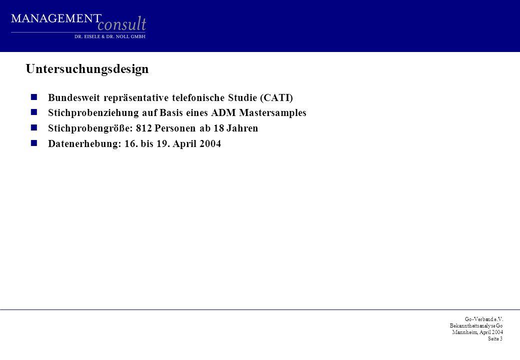 Go-Verband e.V. Bekanntheitsanalyse Go Mannheim, April 2004 Seite 14 Berufs-/Personengruppen %