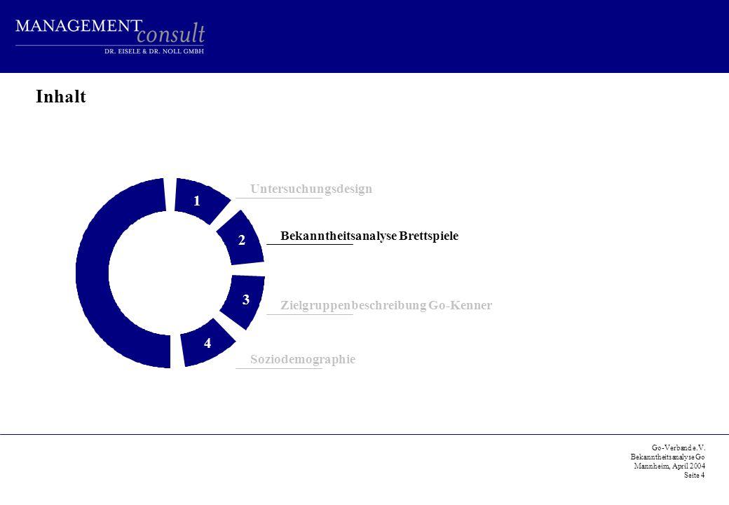 Go-Verband e.V. Bekanntheitsanalyse Go Mannheim, April 2004 Seite 15 Haushaltsnettoeinkommen %