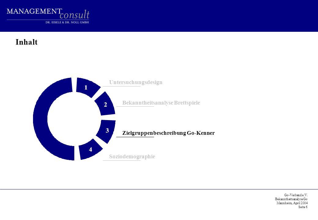 Go-Verband e.V.