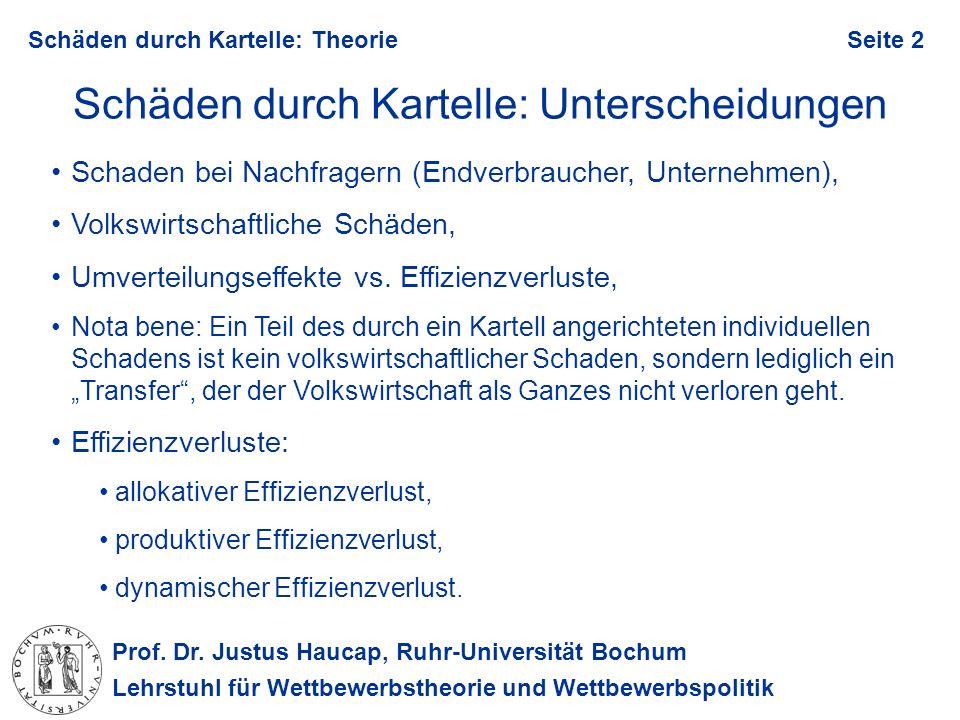 Prof. Dr. Justus Haucap, Ruhr-Universität Bochum Lehrstuhl für Wettbewerbstheorie und Wettbewerbspolitik Schäden durch Kartelle: TheorieSeite 2 Schäde
