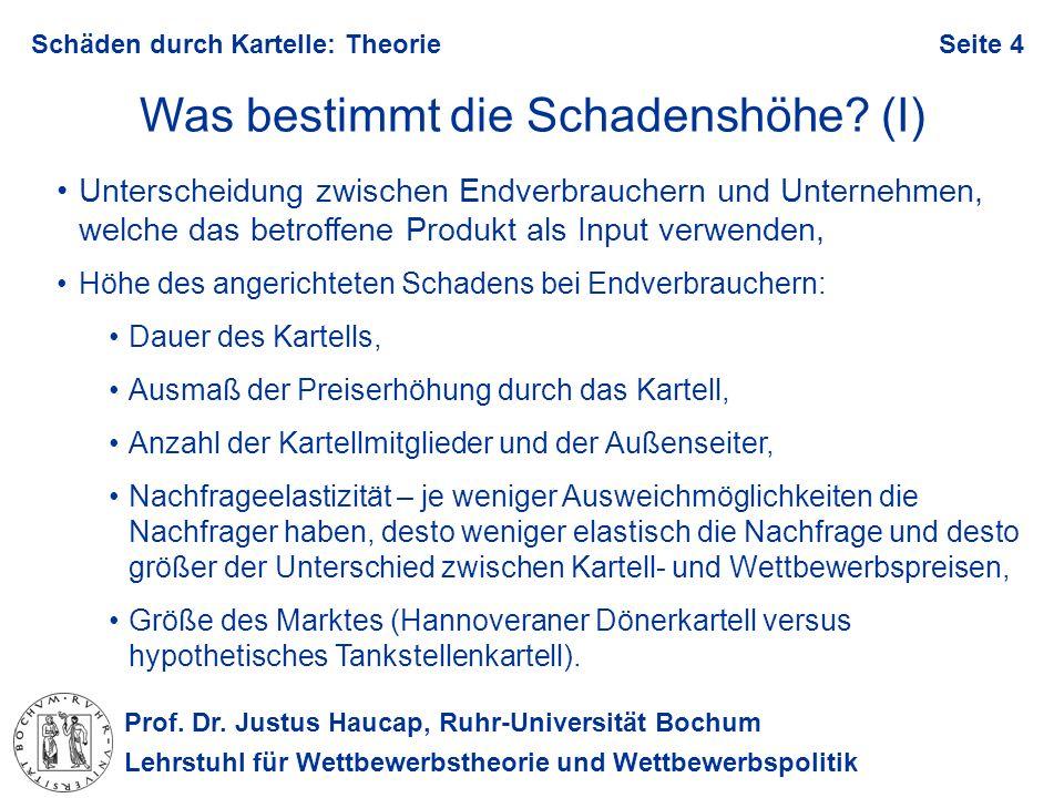 Prof. Dr. Justus Haucap, Ruhr-Universität Bochum Lehrstuhl für Wettbewerbstheorie und Wettbewerbspolitik Schäden durch Kartelle: TheorieSeite 4 Was be
