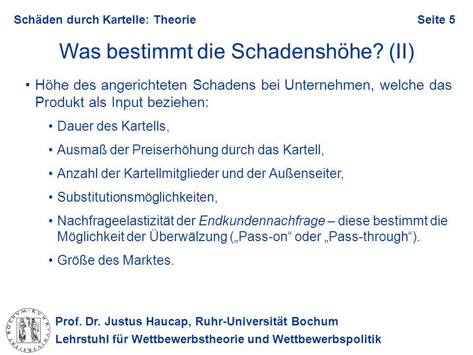Prof. Dr. Justus Haucap, Ruhr-Universität Bochum Lehrstuhl für Wettbewerbstheorie und Wettbewerbspolitik Schäden durch Kartelle: TheorieSeite 5 Was be