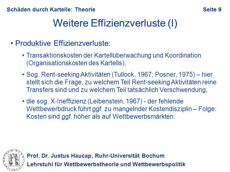 Prof. Dr. Justus Haucap, Ruhr-Universität Bochum Lehrstuhl für Wettbewerbstheorie und Wettbewerbspolitik Schäden durch Kartelle: TheorieSeite 9 Weiter