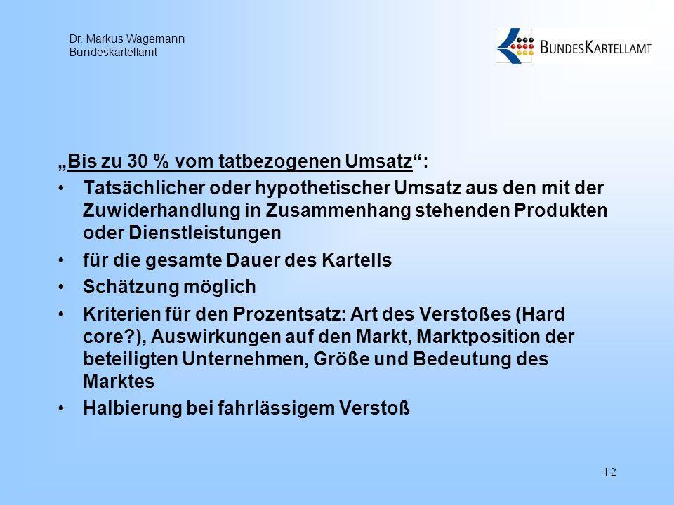 Dr. Markus Wagemann Bundeskartellamt 12 Bis zu 30 % vom tatbezogenen Umsatz: Tatsächlicher oder hypothetischer Umsatz aus den mit der Zuwiderhandlung