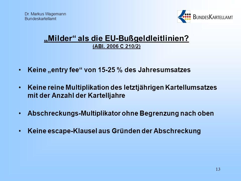 Dr. Markus Wagemann Bundeskartellamt 13 Milder als die EU-Bußgeldleitlinien? (ABl. 2006 C 210/2) Keine entry fee von 15-25 % des Jahresumsatzes Keine