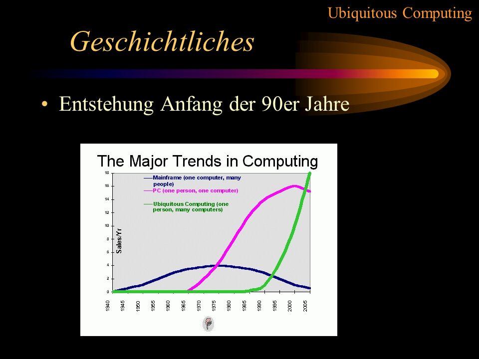 Ubiquitous Computing Geschichtliches Entstehung Anfang der 90er Jahre