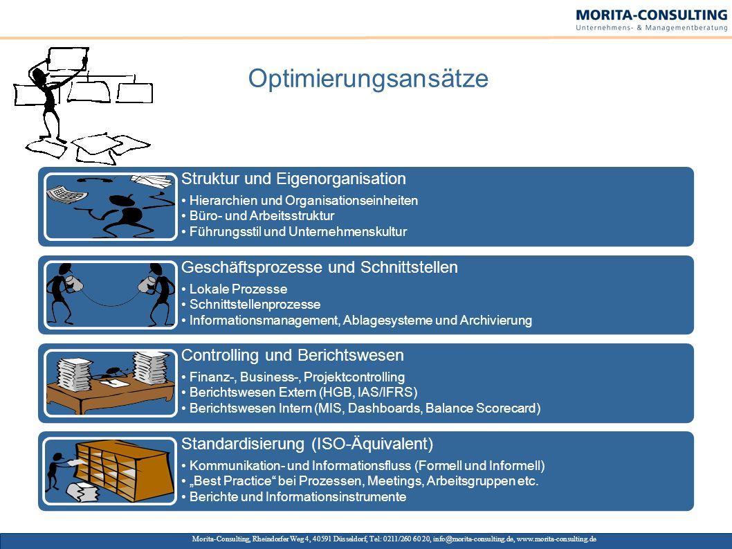 Optimierungsansätze Struktur und Eigenorganisation Hierarchien und Organisationseinheiten Büro- und Arbeitsstruktur Führungsstil und Unternehmenskultu