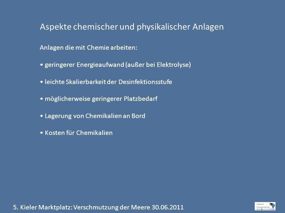 5. Kieler Marktplatz: Verschmutzung der Meere 30.06.2011 Aspekte chemischer und physikalischer Anlagen Anlagen die mit Chemie arbeiten: geringerer Ene