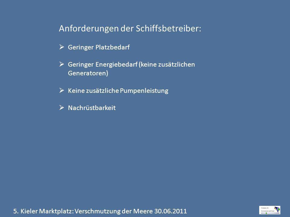 5. Kieler Marktplatz: Verschmutzung der Meere 30.06.2011 Anforderungen der Schiffsbetreiber: Geringer Platzbedarf Geringer Energiebedarf (keine zusätz