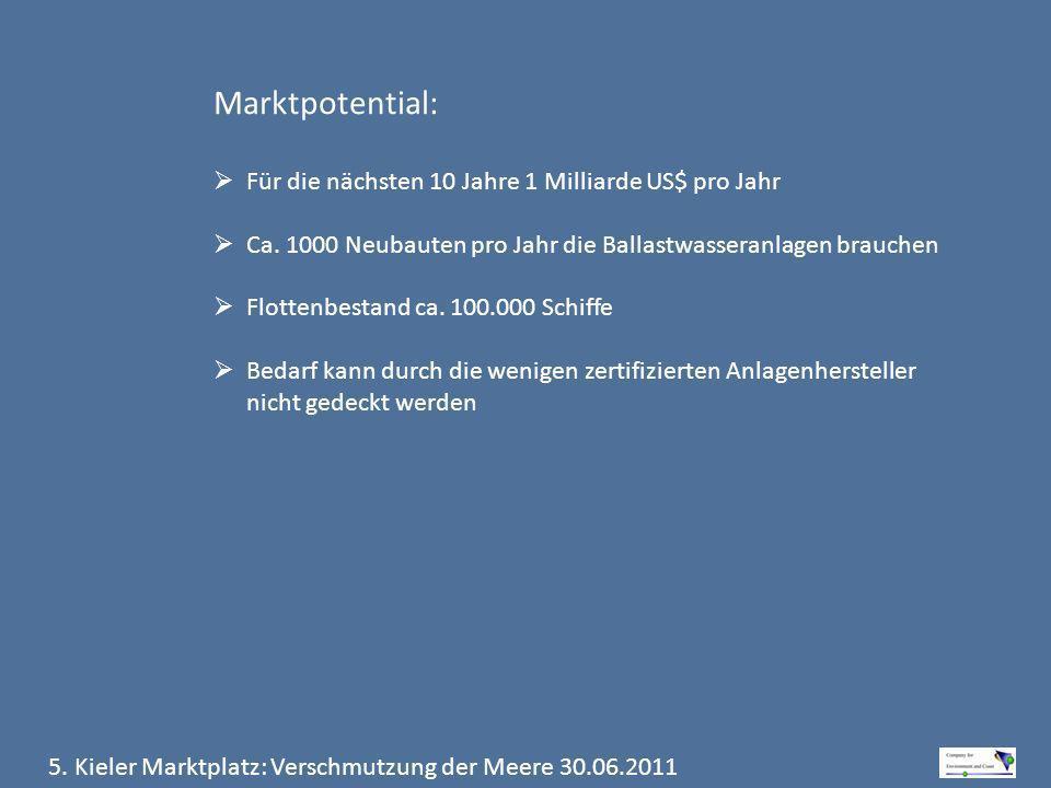 5. Kieler Marktplatz: Verschmutzung der Meere 30.06.2011 Marktpotential: Für die nächsten 10 Jahre 1 Milliarde US$ pro Jahr Ca. 1000 Neubauten pro Jah