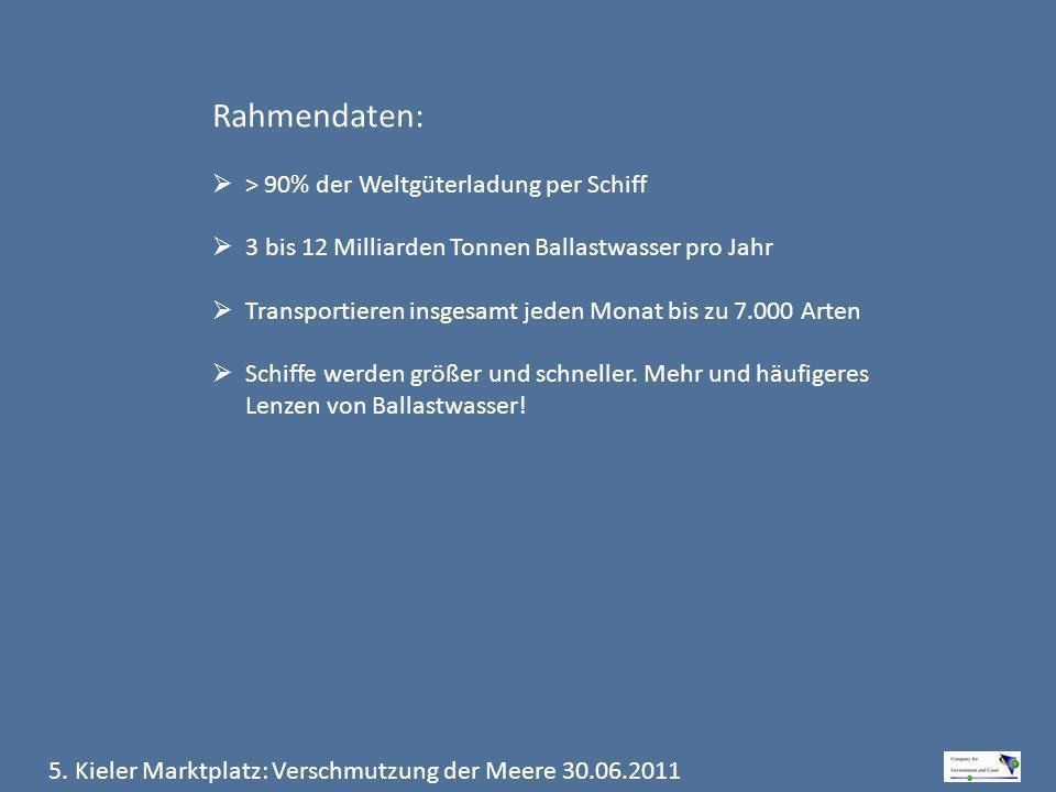 5. Kieler Marktplatz: Verschmutzung der Meere 30.06.2011 Rahmendaten: > 90% der Weltgüterladung per Schiff 3 bis 12 Milliarden Tonnen Ballastwasser pr