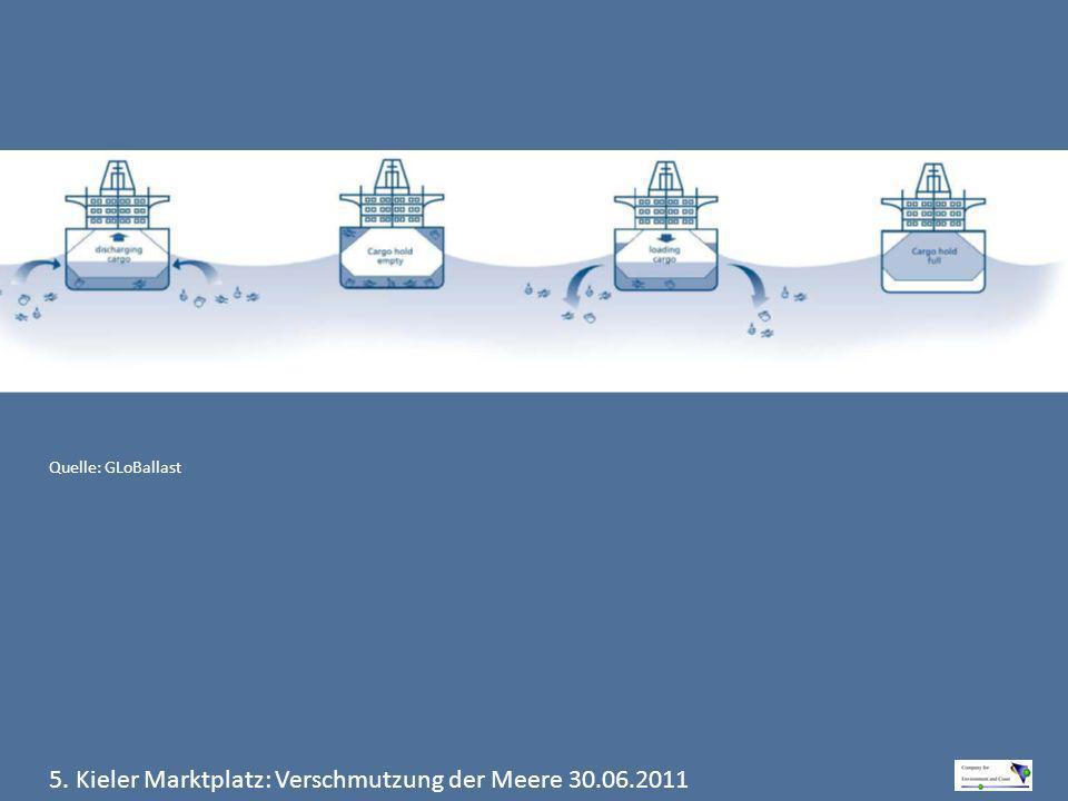 5. Kieler Marktplatz: Verschmutzung der Meere 30.06.2011 Quelle: GLoBallast