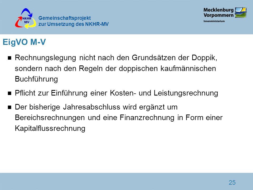 Gemeinschaftsprojekt zur Umsetzung des NKHR-MV 25 EigVO M-V n Rechnungslegung nicht nach den Grundsätzen der Doppik, sondern nach den Regeln der doppi