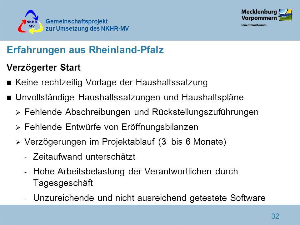 Gemeinschaftsprojekt zur Umsetzung des NKHR-MV 32 Erfahrungen aus Rheinland-Pfalz Verzögerter Start n Keine rechtzeitig Vorlage der Haushaltssatzung n