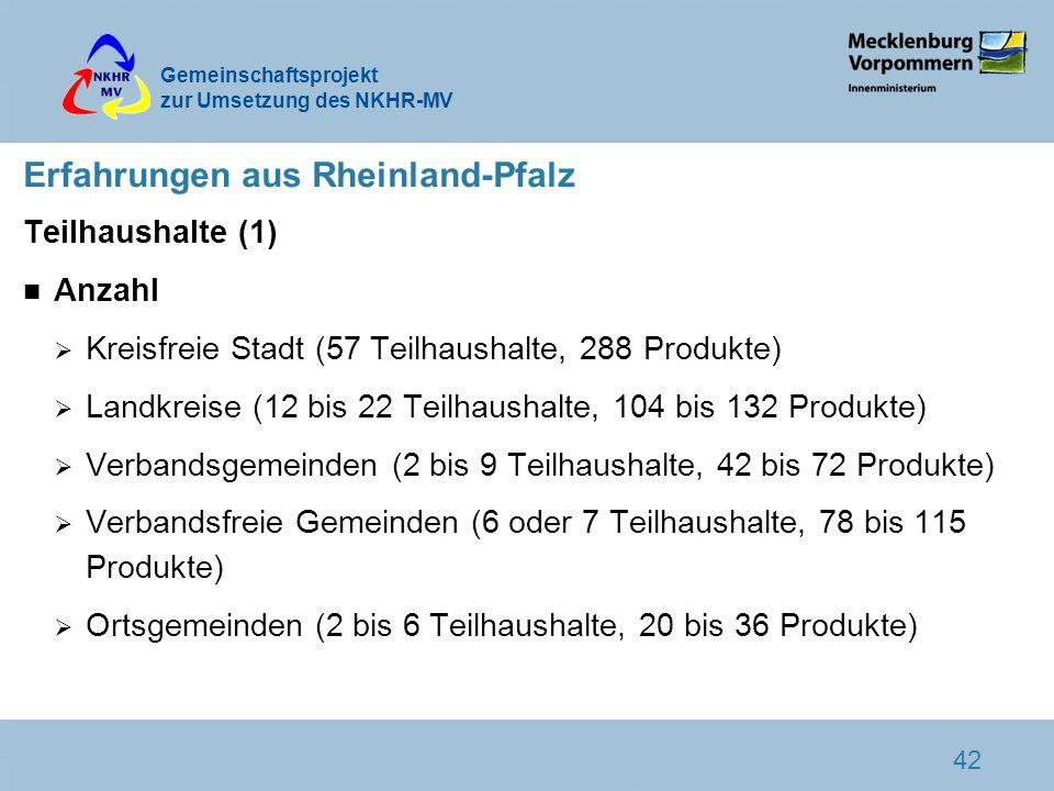Gemeinschaftsprojekt zur Umsetzung des NKHR-MV 42 Erfahrungen aus Rheinland-Pfalz Teilhaushalte (1) n Anzahl Kreisfreie Stadt (57 Teilhaushalte, 288 P