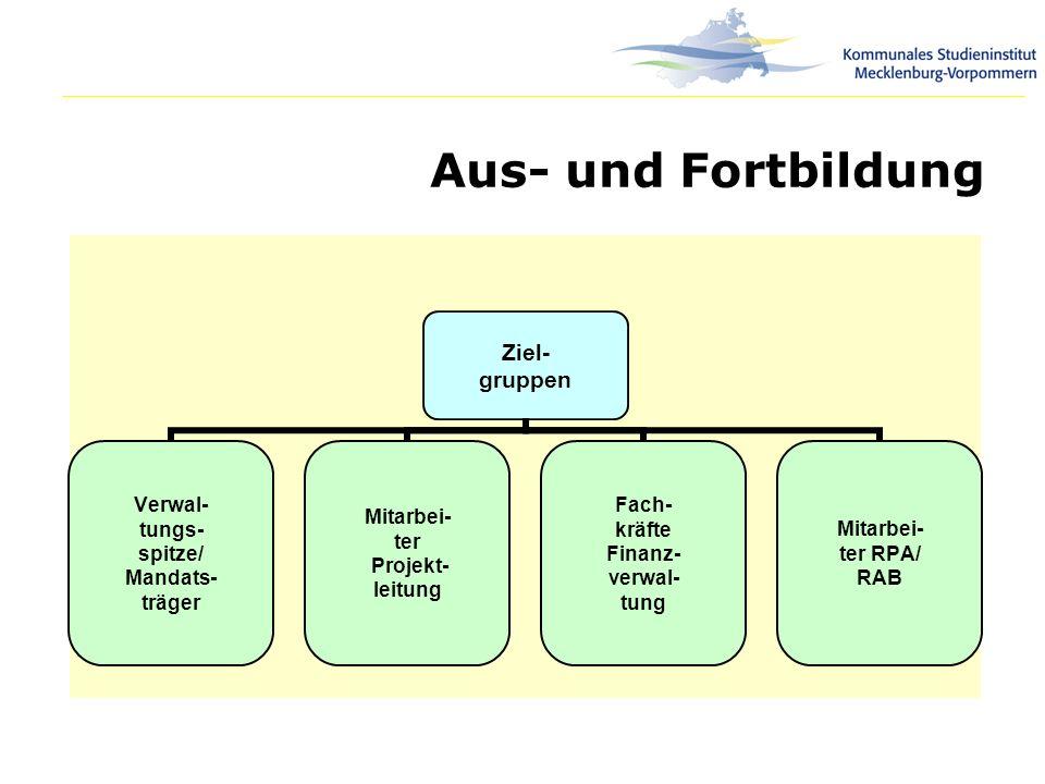 Aus- und Fortbildung Ziel- gruppen Verwal- tungs- spitze/ Mandats- träger Mitarbei- ter Projekt- leitung Fach- kräfte Finanz- verwal- tung Mitarbei- t