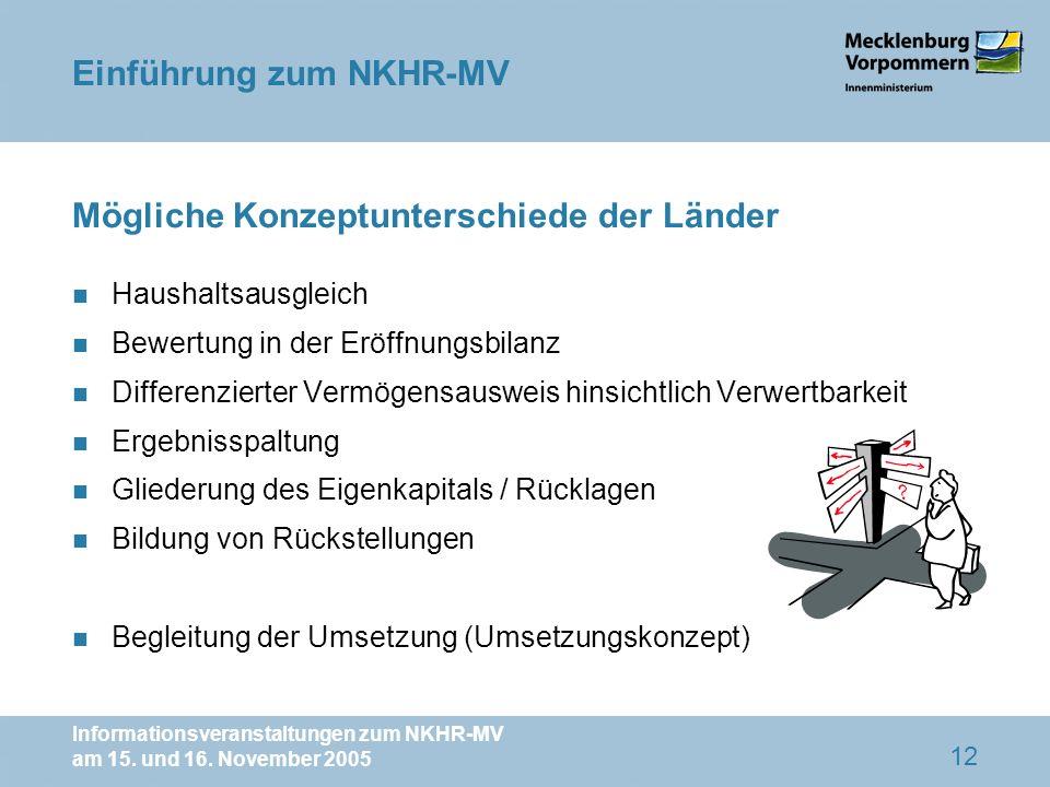 Informationsveranstaltungen zum NKHR-MV am 15. und 16. November 2005 12 Mögliche Konzeptunterschiede der Länder n Haushaltsausgleich n Bewertung in de