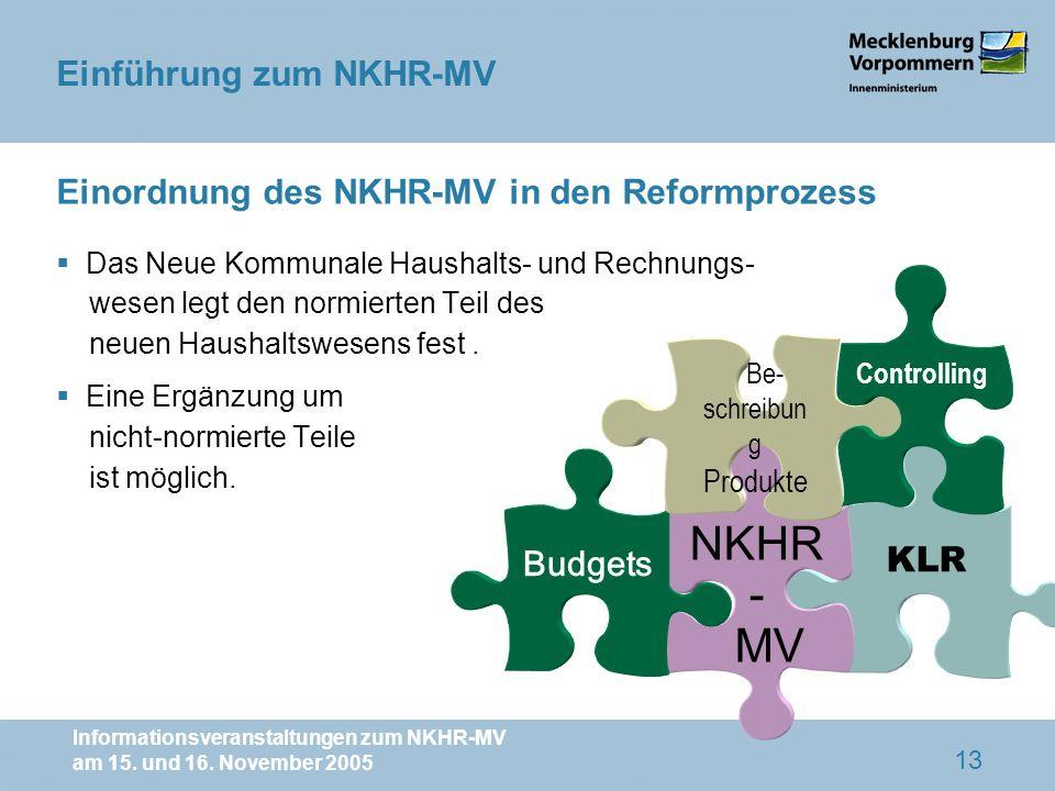 Informationsveranstaltungen zum NKHR-MV am 15. und 16. November 2005 13 Einordnung des NKHR-MV in den Reformprozess Das Neue Kommunale Haushalts- und
