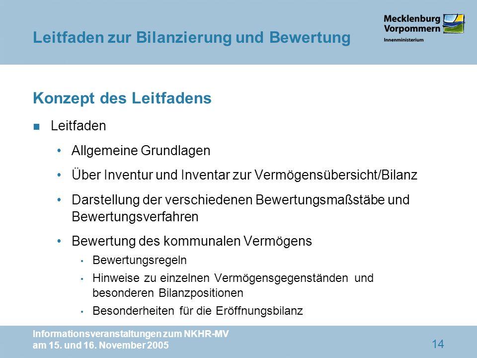 Informationsveranstaltungen zum NKHR-MV am 15. und 16. November 2005 14 Konzept des Leitfadens n Leitfaden Allgemeine Grundlagen Über Inventur und Inv